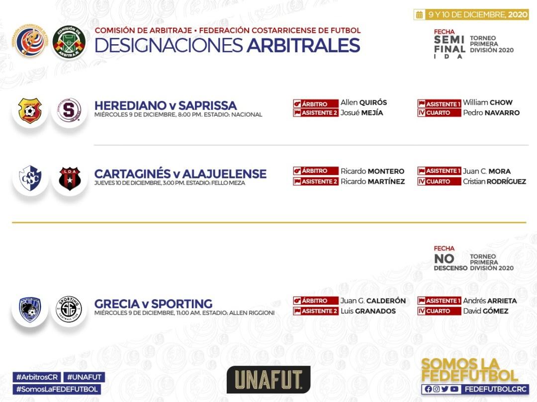 Designaciones semifinal ida 8 diciembre 2020 2