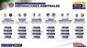 Designaciones Fecha 2 Clausura 2021