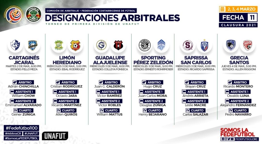 Designaciones Fecha 11 Clausura 2021