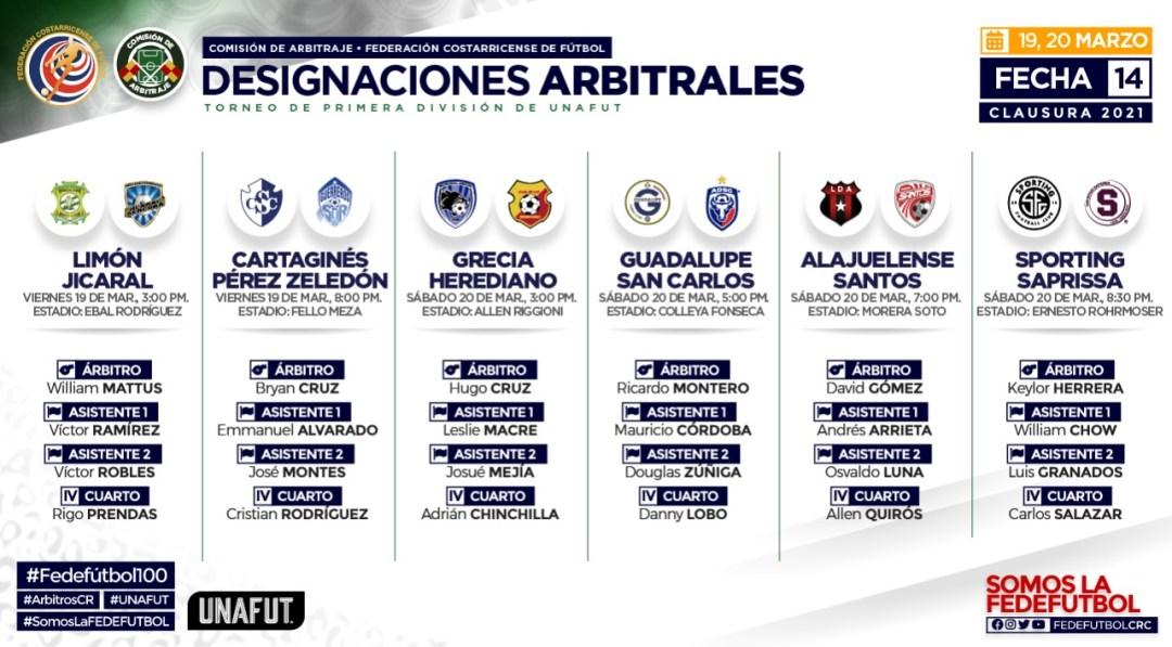 Designaciones jornada 14 Primera Division marzo 2021