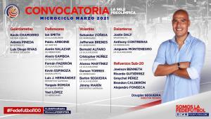 Lista de convocados a microciclo 3 marzo 2021