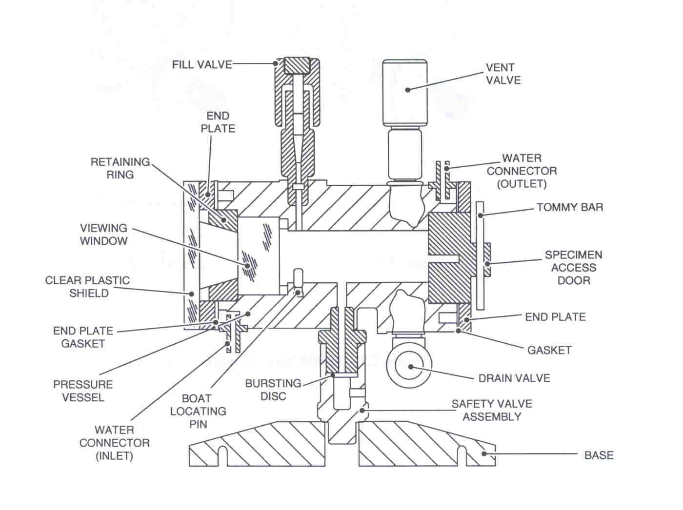 Productos Y Accesorios Para Microscopia Electronica
