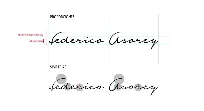 Logotipo Federico Asorey