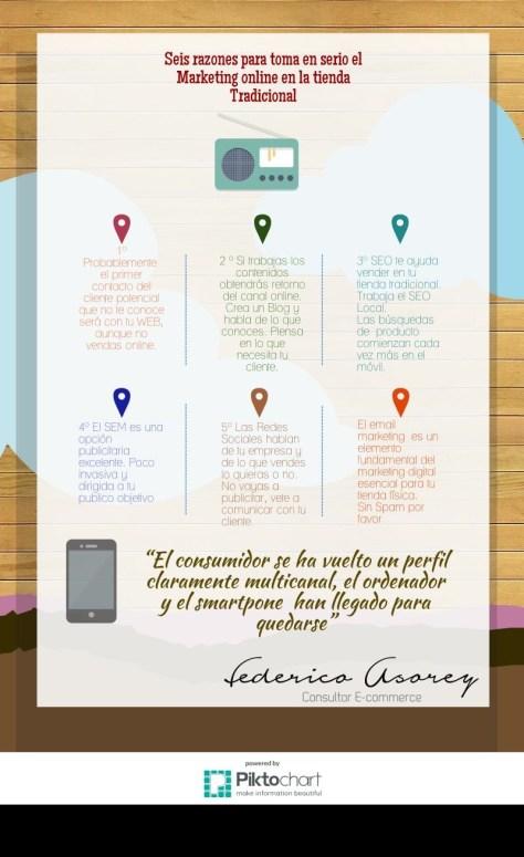 marketing online seis razones para tomarlo en serio en la tienda tradicional infografía