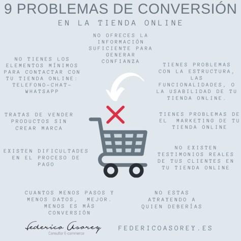 Infografía 9 problemas en la conversión de la tienda online