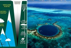 Pacific Ocean,Mariana Trench,deepest part of oceans