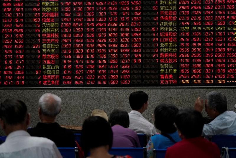 trade war, Stock Market, Market fall, CAD, Business News