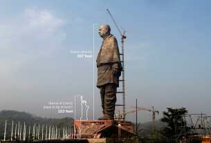 statue of unity, PM Narendra Modi, how to reach statue of unity, sardar patel,statue of unity