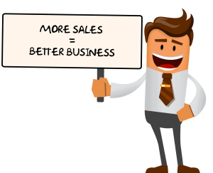 SALES concept marketing management philosophies