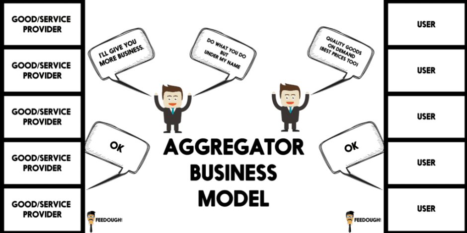 Aggregator Business Model | What Is It And How Does It