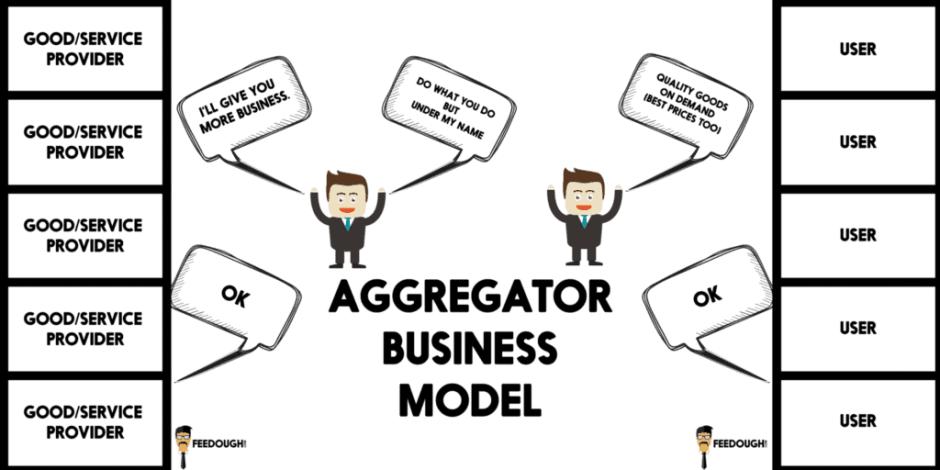 Travel Aggregator Business Model