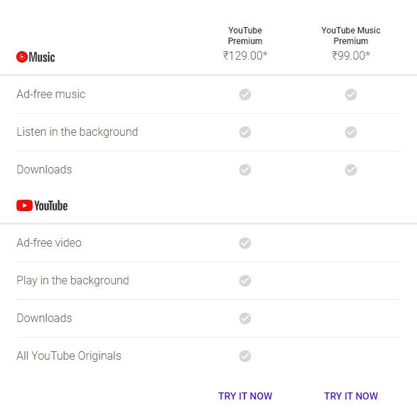 YouTube Business Model   How Does YouTube Make Money?   Feedough