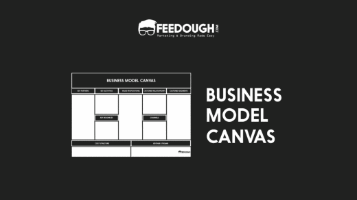 Business Model Canvas Explained 3
