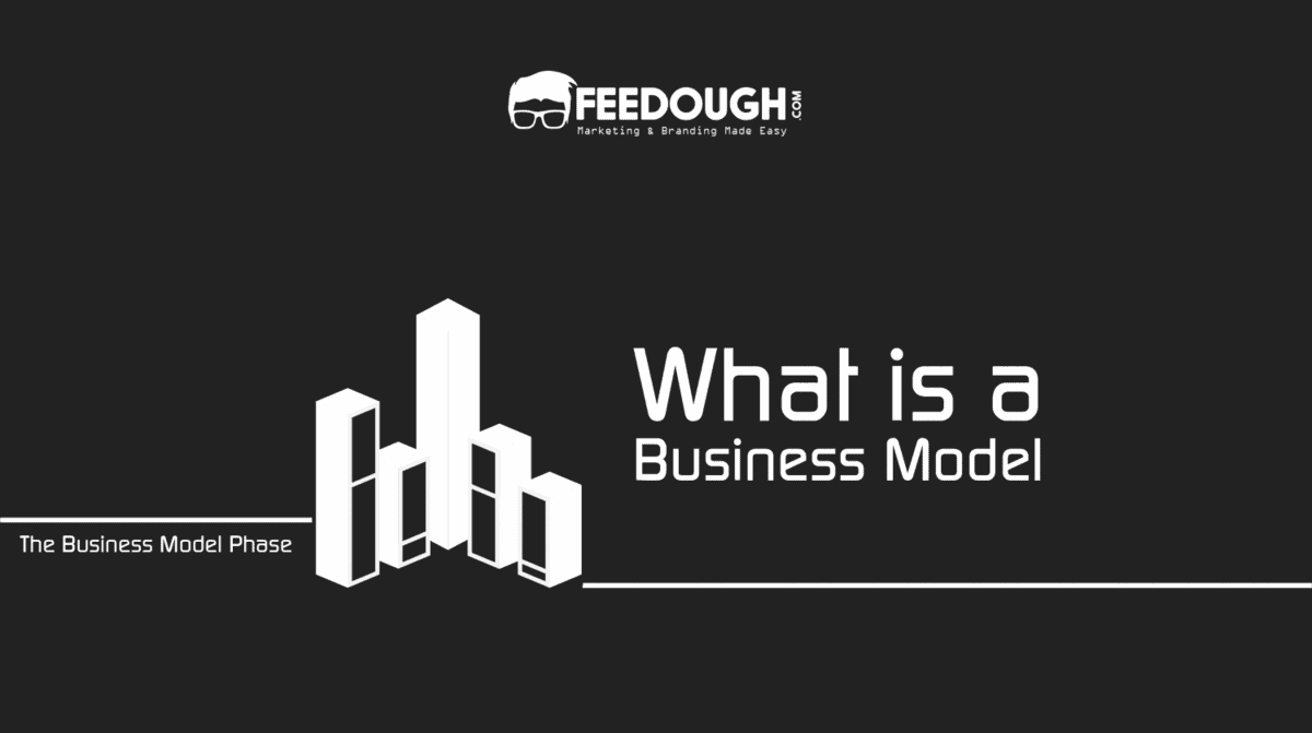 What is a Business Model? Types of Business Models