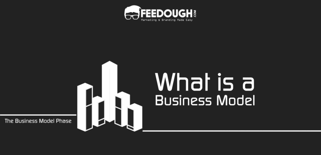 What is a business model types of business models feedough business model phase startup process 10 malvernweather Gallery