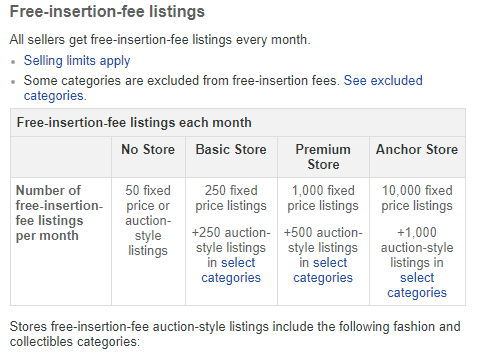 ebay insertion fees