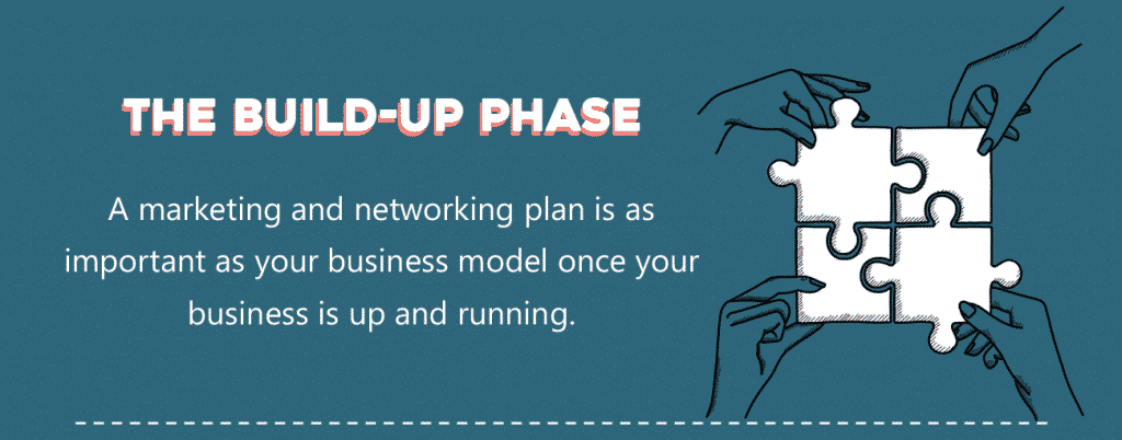 startup process - build up phase