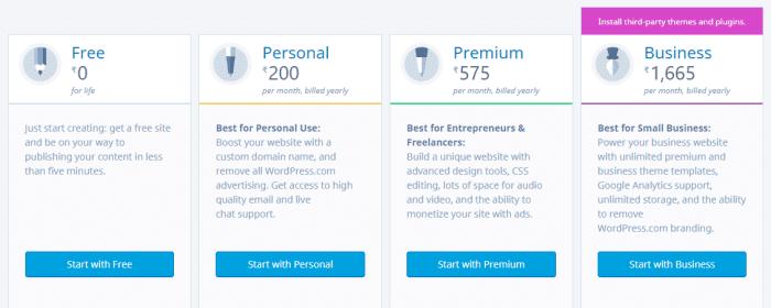 wordpress.com plans
