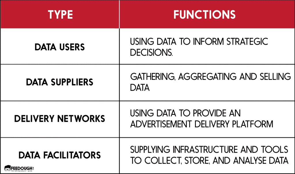 bigg data business model data monetization