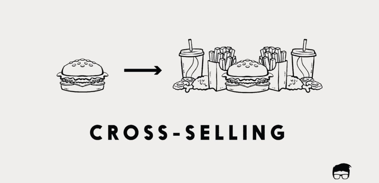 Illustration d'un exemple de cross-selling pour booster vos ventes de Noël