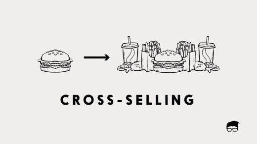 Cross-Selling - Definition, Importance, Examples, & Strategies 2
