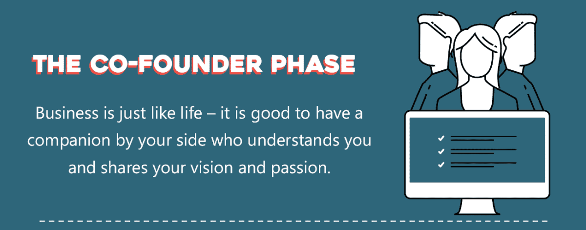 The-Cofounder-Phase-startup-process