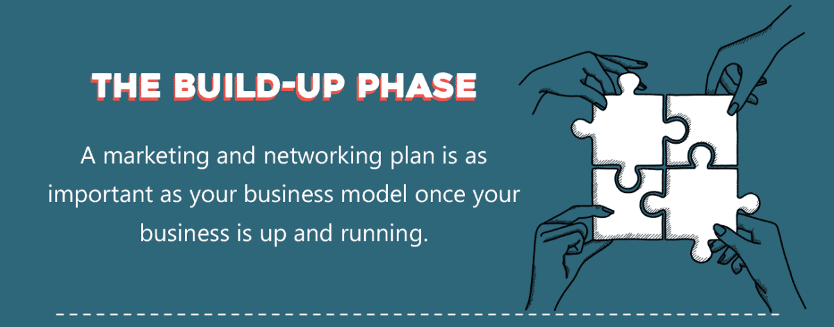the-buildup-phase-startup-process