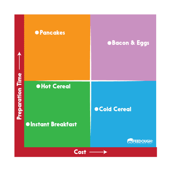 PRODUCT POSITIONING MAP EXAMPLE