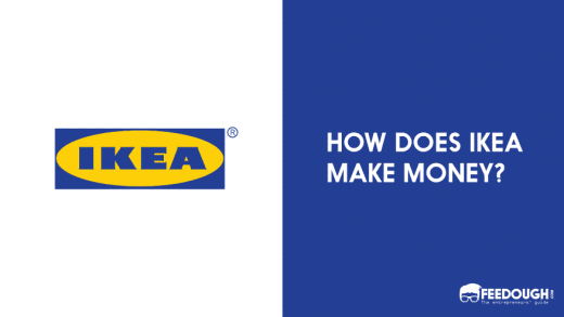 Why Is IKEA So Cheap? | IKEA Business Model