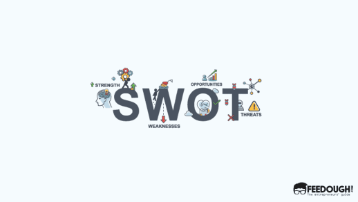 What Is SWOT Analysis? - Template, Examples, & How-To guide 1