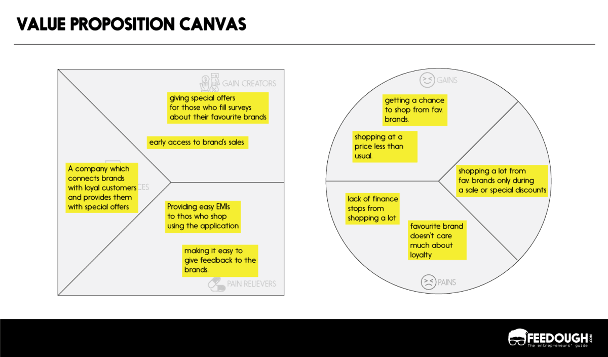 value proposition canvas example 1