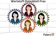 Wertstoff-Datenblatt Frau