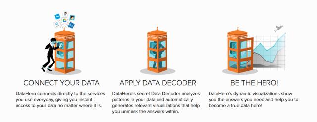 Be a DataHero!