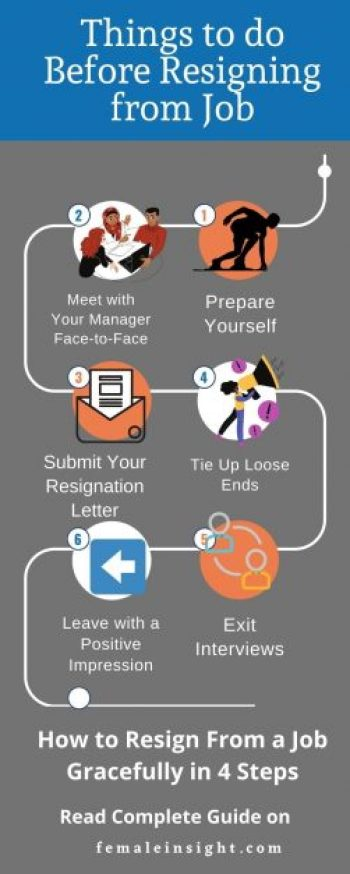 Things to do Before Resigning from Job