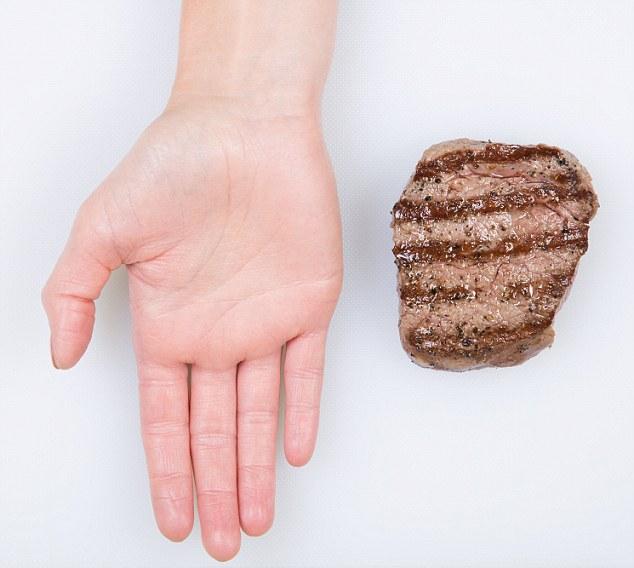 voeding portie vlees in hand