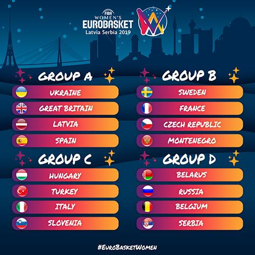 """Résultat de recherche d'images pour """"groupe eurobasket 2019"""""""