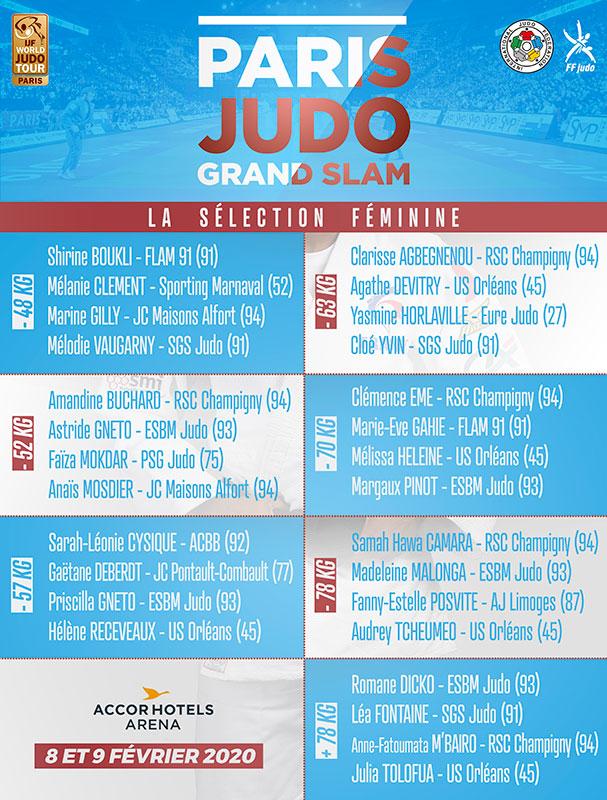 Judo - Sélection Grand Slam Paris 2020 - Sport Féminin - Femmes de Sport
