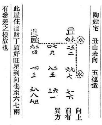 Scientific_Feng_Shui_Courses-Online