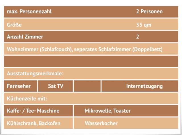 Ferienwohnung_info_strandflieder_thomas