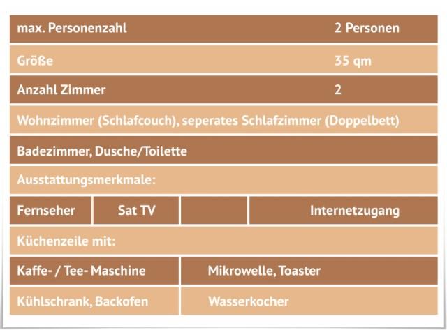 Ferienwohnung_info_strandhafer_ute