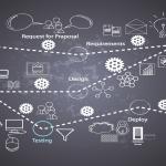 Desenvolvimento de plugins do QGIS: Testando seu código
