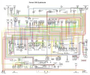 Wiring Diagrams 308 365 400i 512