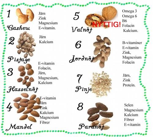 omega 3 rika livsmedel