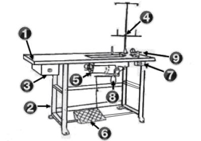 Gambar meja dan kelengkapan mesin jahit industri