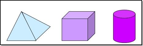bentuk tiga dimensi