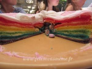Surprise Gâteau arc en ciel - Fêtes vous même