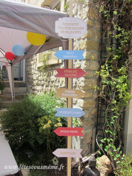 Pancartes Décoration Fête Foraine - Fêtes vous même