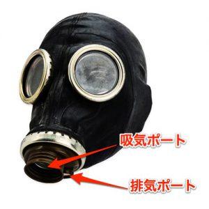 ロシアGP-5ガスマスク