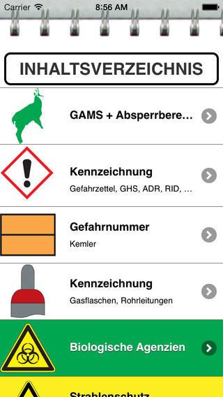 Gefahrgut App – Blattler – Schnellnachschlagewerk Feuerwehr