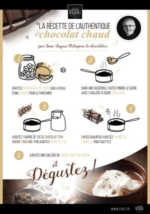 Infographie chocolat chaud Le petit carré de chocolat par Camille Boidron